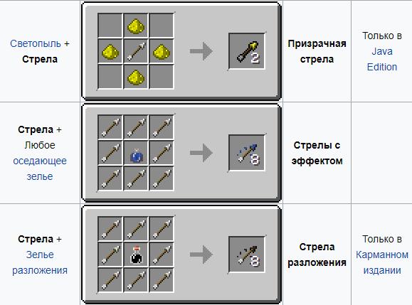 Стрелы с эффектами