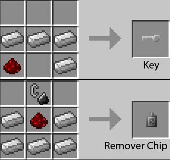 Key and Code Lock двери с замком