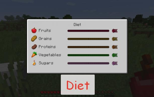 Diet дополнительное здоровье за правильное питание